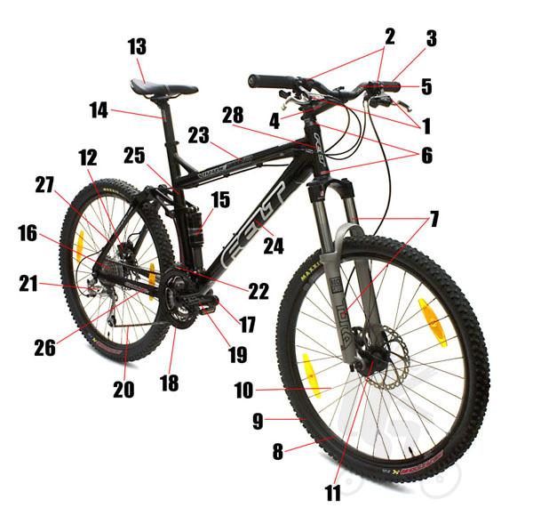 Обслуживание каретки велосипеда
