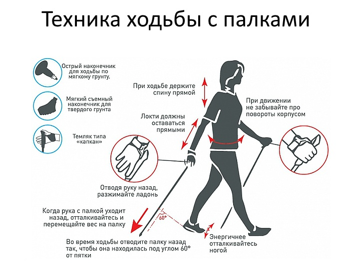 Гидратор для велосипедиста