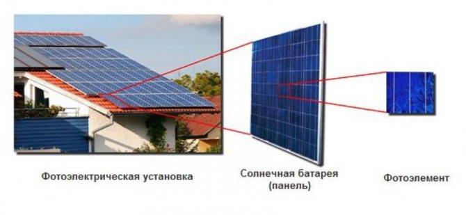 Электровелосипед на солнечных батареях e-v sunny bicycle — сайт для велосипедистов