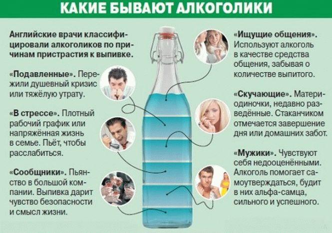 Восстановление мозга после алкоголя - обновляются ли нервные клетки