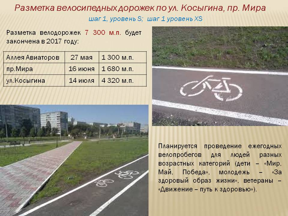 ✅ дорожный знак велосипедная дорожка - veloexpert33.ru
