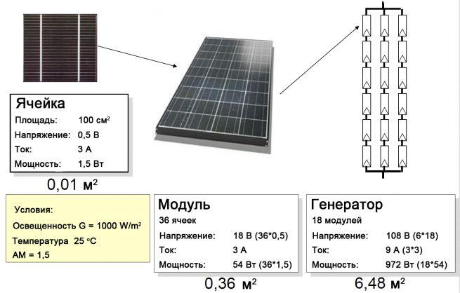 Как выбрать лучший уличный светодиодный светильник на солнечных батареях: важные характеристики, на что обратить внимание при подборе, рейтинг топ-7 и обзор популярных моделей, их плюсы и минусы