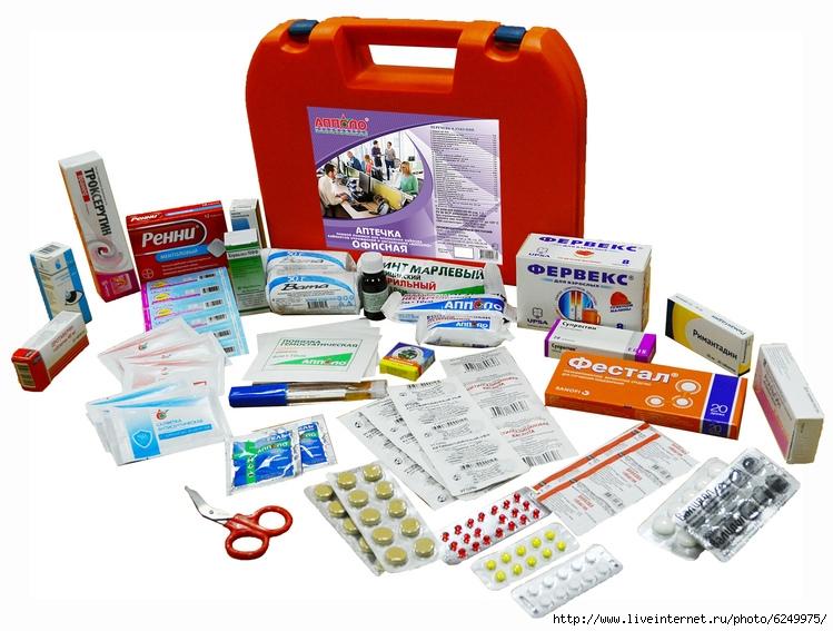 Спорт аптечка: набор медикаментов для тренировок и соревнований