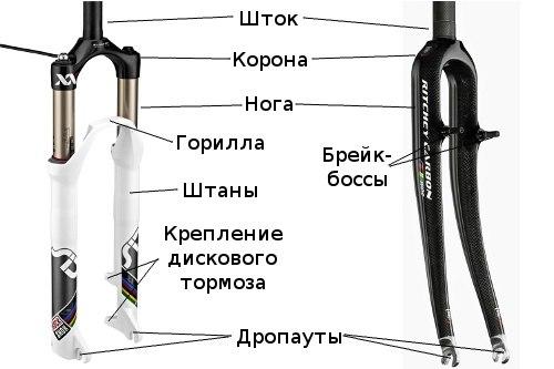 Разбор и замена велосипедной амортизационной вилки