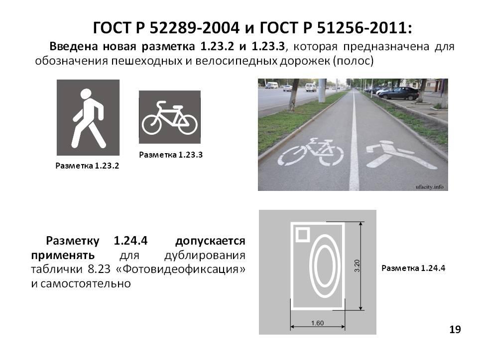 Знак велосипедная дорожка - как выглядит, что означает и другая информация