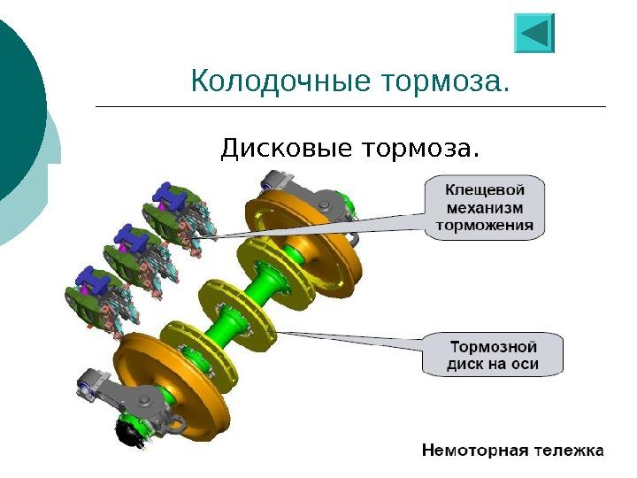 Тормоза: классификация, устройство и принцип действия, типы механизмов