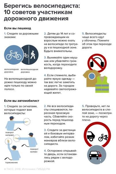 Чем горный велосипед отличается от городского