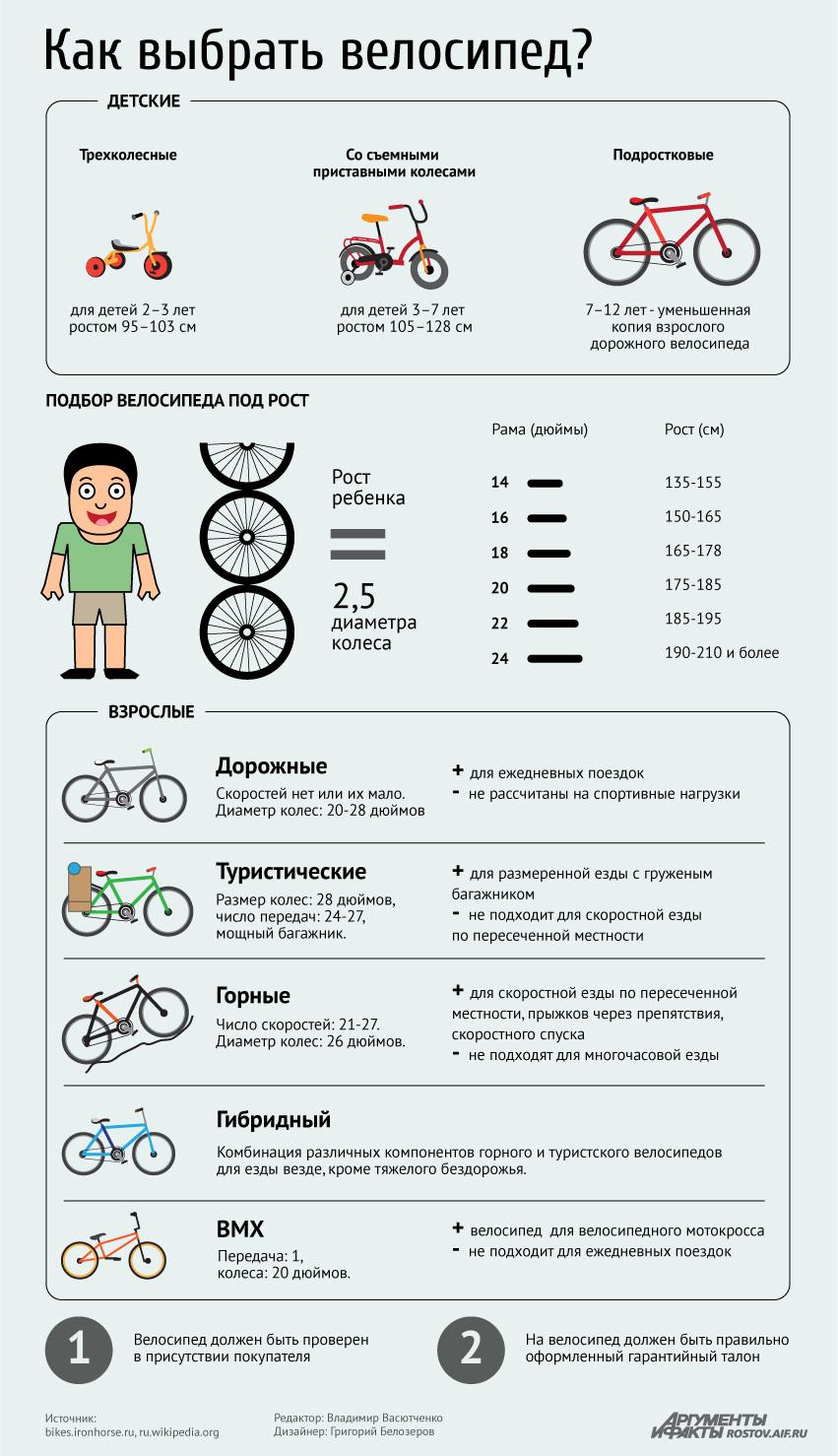 Как выбирать велосипед для девочки?