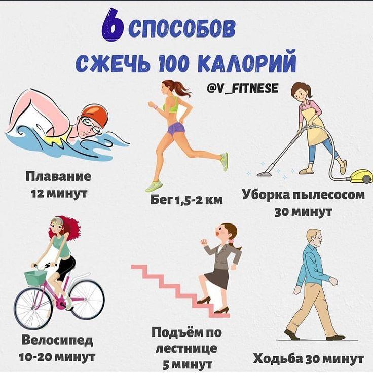 Калории и велосипед — езда, катание, похудение