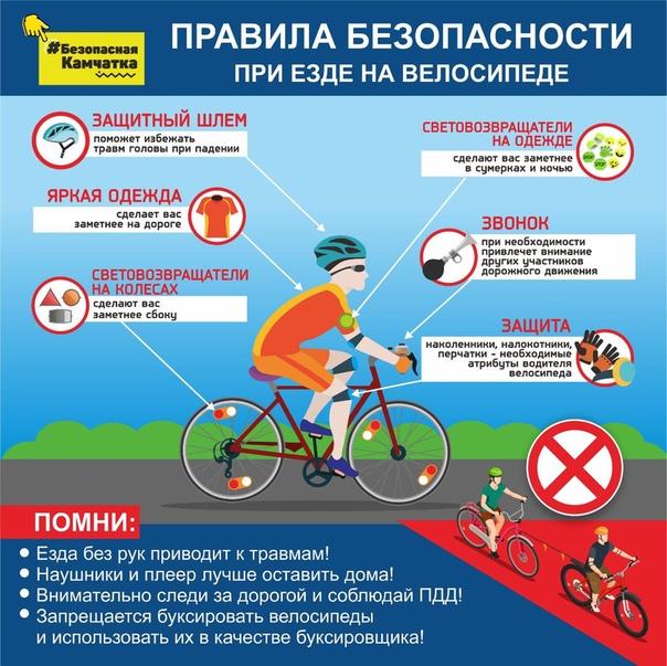 Чек-лист. что проверить при покупке б/у велосипеда