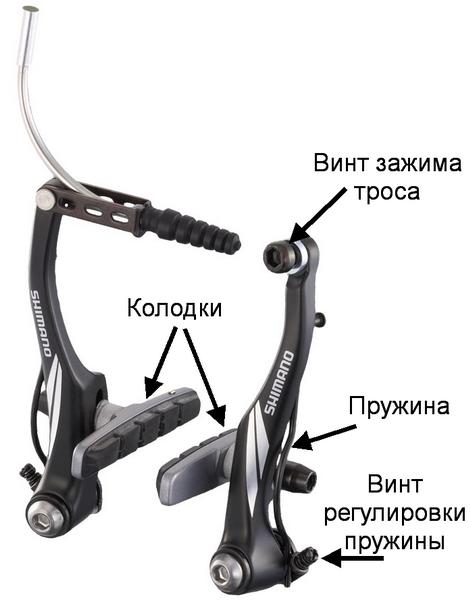 Клещевые велосипедные тормоза: преимущества и недостатки