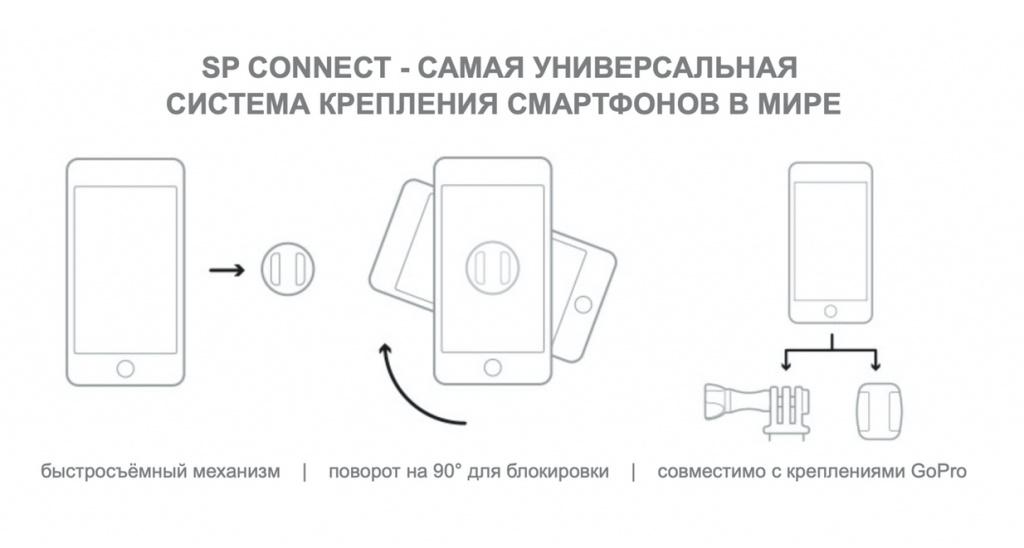 Как выбрать держатель для смартфона, на какие модели следует обратить внимание, какие характеристики в приоритете