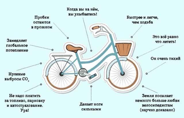 Как правильно восстанавливаться после тяжелых тренировок велосипедисту - bikeandme.com.ua