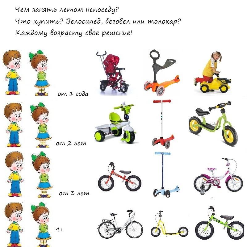 Как подобрать велосипед по росту и весу: советы профессионала