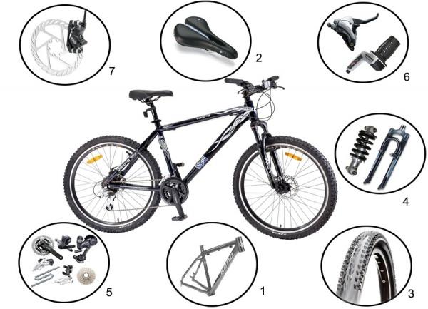 Чем отличается горный велосипед от дорожного велосипеда. какой лучше велосипед - горный или дорожный