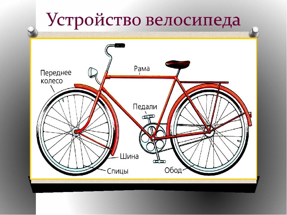 Классификация велосипедов по типу подвески