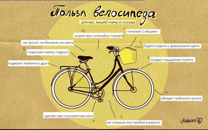 Bmx (велосипед)