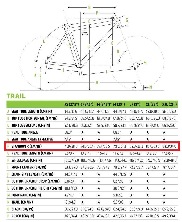 Подробный обзор горного велосипеда cannondale trail 7