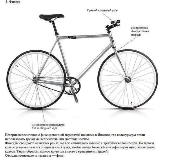 Апгрейд трансмиссии велосипеда — сайт для велосипедистов