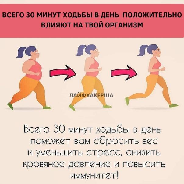 10 стимулов, чтобы начать ходить 10 000 шагов в день