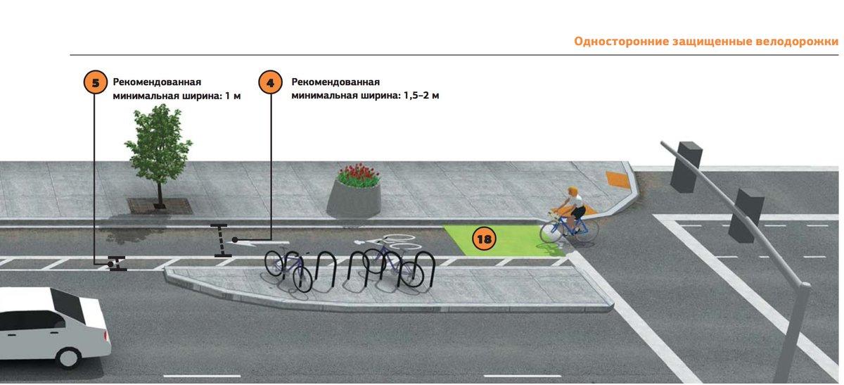 Конспект занятия по пдд «предписывающие знаки «велосипедная дорожка» и «пешеходная дорожка» для детей старшей группы. воспитателям детских садов, школьным учителям и педагогам - маам.ру