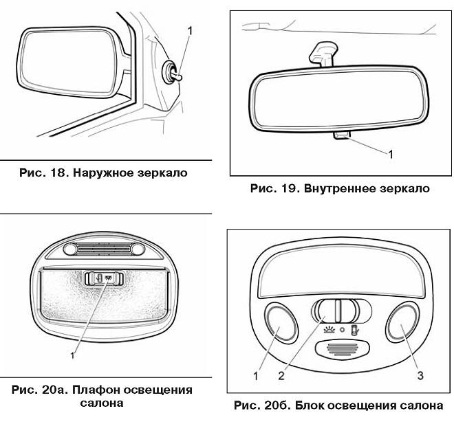 Настраиваем боковые зеркала в автомобиле правильно, чтобы получить идеальный обзор