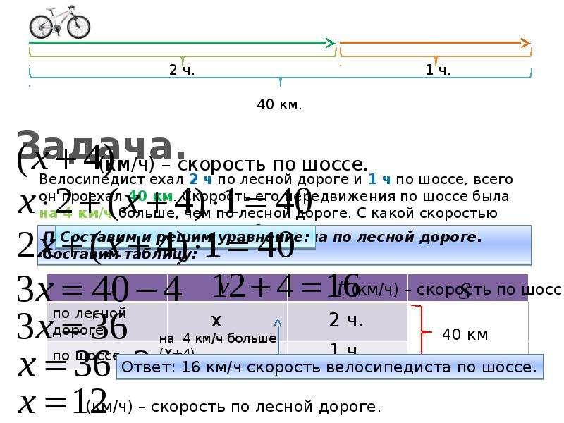 Рекорд скорости на велосипеде: мировой рекорд. какая максимальная скорость по прямой и с горы? самая большая скорость на велосипеде без посторонней помощи