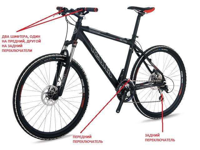Количество скоростей на велосипеде: важные факты