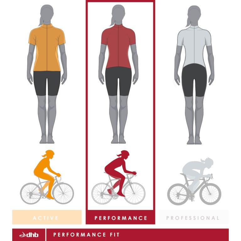 Методы определения правильной высоты седла на велосипеде. как правильно установить и отрегулировать седло на велосипеде