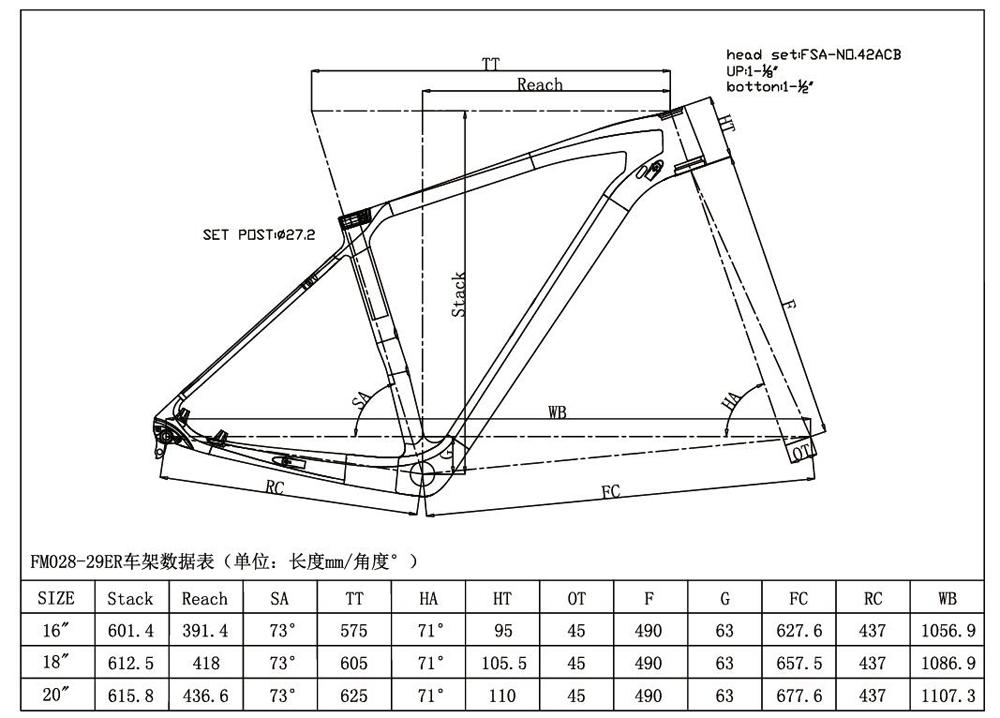 Размеры колес велосипеда - таблица, традиционная маркировка