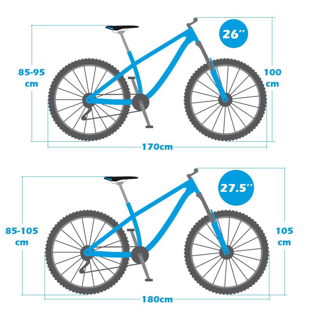 С какой скоростью может ехать велосипед