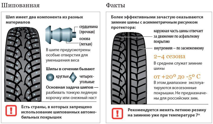 Зимние грузовые шины: виды, в чем особенность / как выбрать?