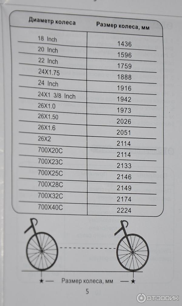 Установка и настройка велокомпьютера на велосипед: полезные советы