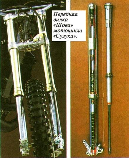 Конструкция и типы передней вилки велосипеда