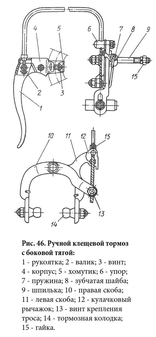 Как использовать передние тормоза на велосипеде | kryptobike tm