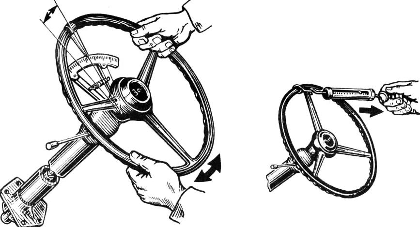 Что нужно знать про обмотку руля и как ее производить?