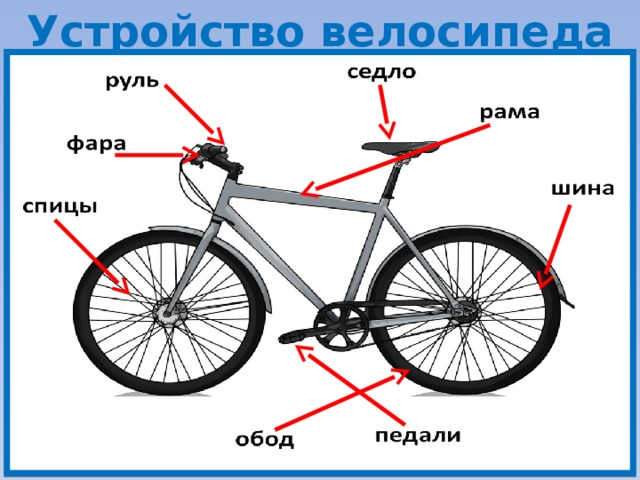 Грипсы для велосипеда: виды и использование