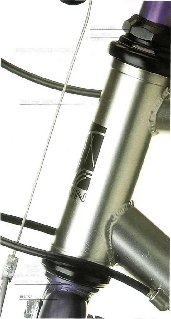 ✅ как собрать руль на велосипеде - veloexpert33.ru