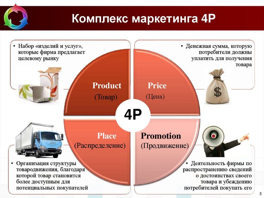 Кузовные запчасти. критерии выбора - база знаний kuzovnoy.ru
