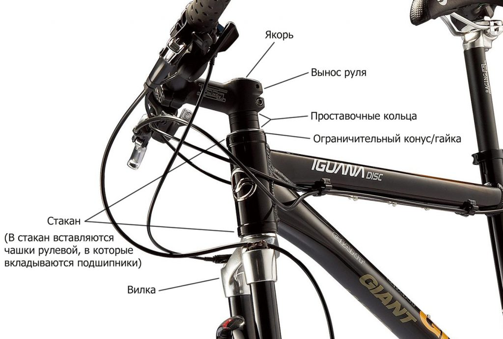 ✅ резьбовая рулевая колонка - veloexpert33.ru