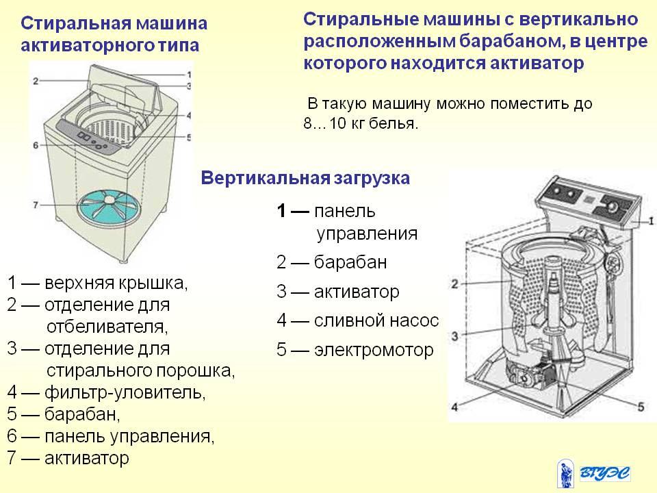 На что обратить внимание при выборе крема: 3 важных параметра