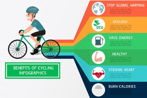 Преимущества и недостатки одиночного путешествия на велосипеде