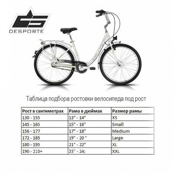 Как подобрать размер рамы велосипеда по росту и выбрать диаметр колес