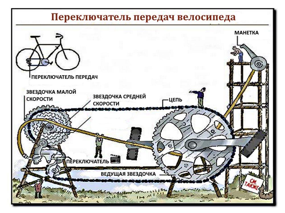 Как правильно поднимается руль на велосипедах с разными типами колонок