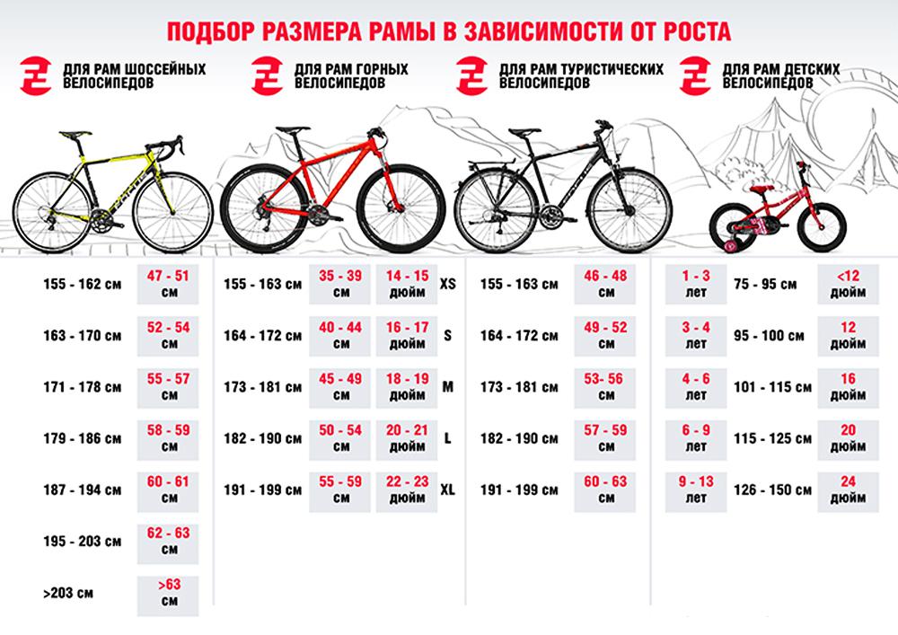 Идеальные размеры колеса велосипеда: разбираемся сколько дюймов надо