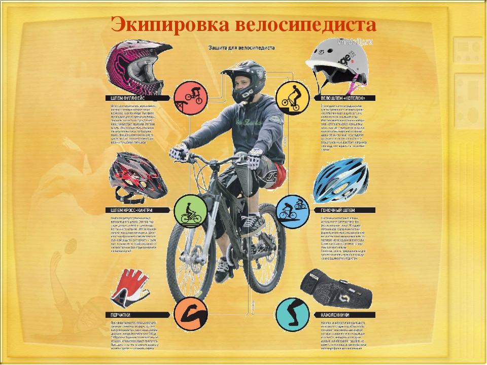Виды велошлемов