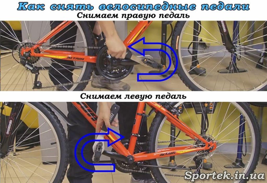 Проскакивает цепь велосипеда при нагрузке: как устранить прокруты