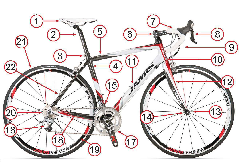 Виды велосипедных подвесок и их особенности