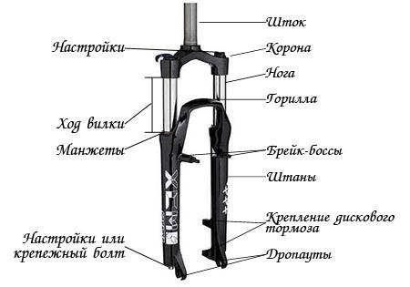 Настройка preload на вилке велосипеда, пошаговая инструкция, советы