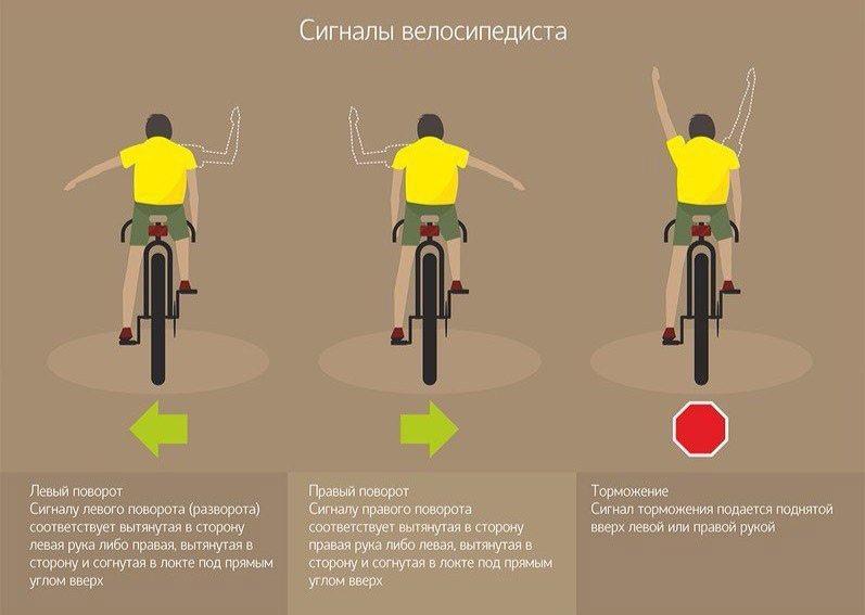 7 лучших противоугонных систем для велосипеда - рейтинг 2021